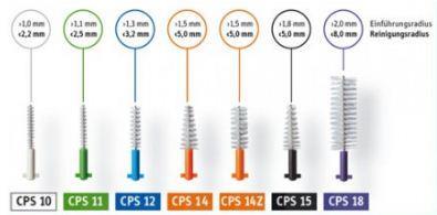 Curaprox Interdentalbürstchen CPS 14 REGULAR orange konisch